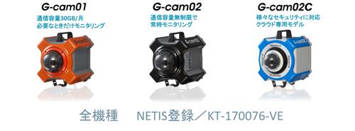 G-cam series